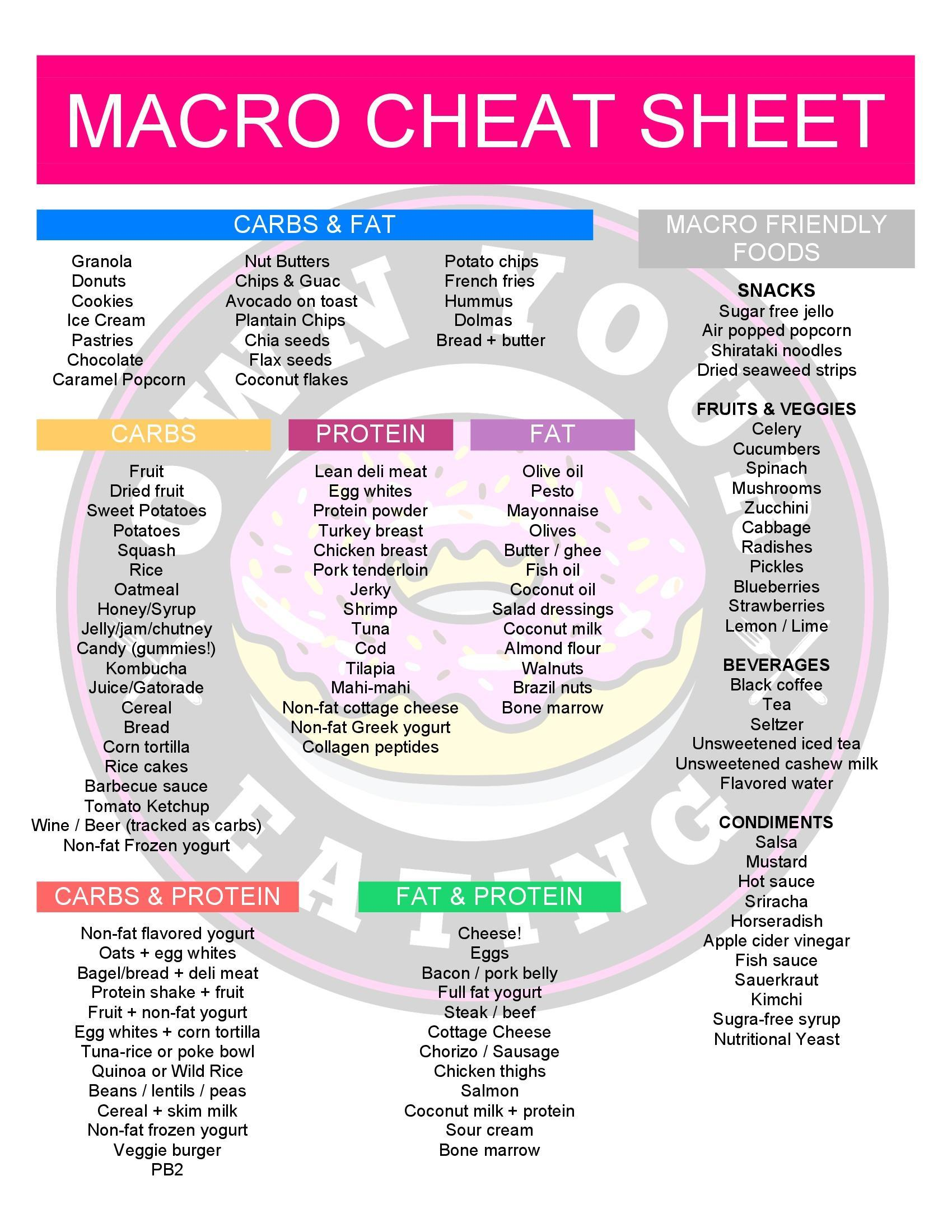 Prescription weight loss products