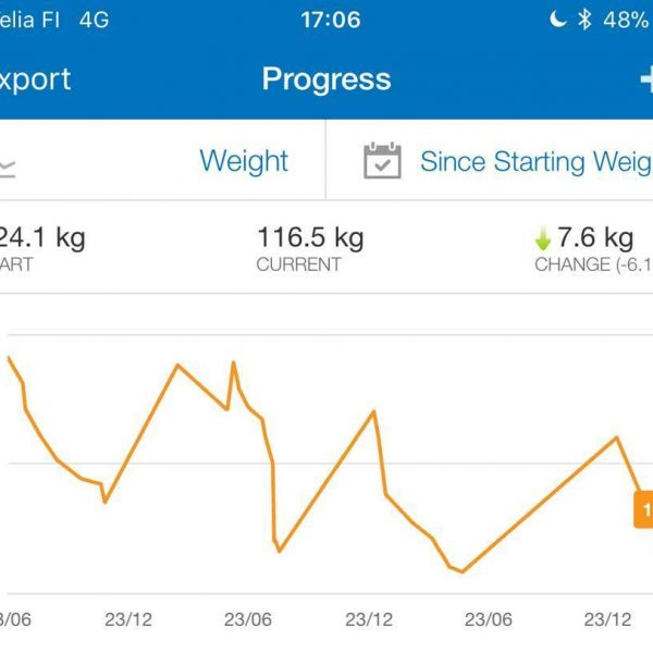 Weightloss | How to measure progress without the scale