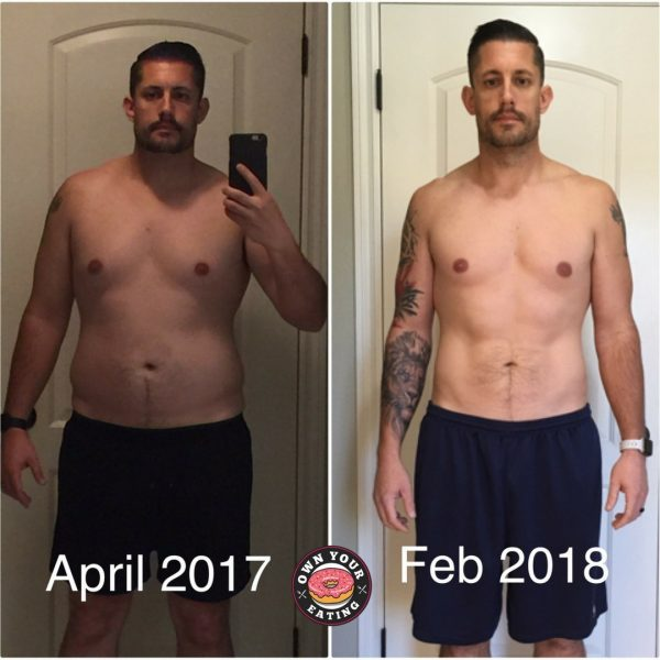 Transformation – Ryan Loftis