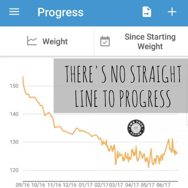 How to make progress and bust through your plateau!