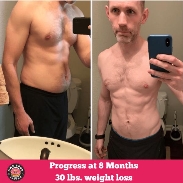 Ryan's 8 month Transformation