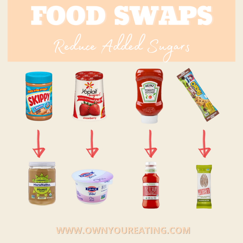 Food Swaps Reduce Added Sugars